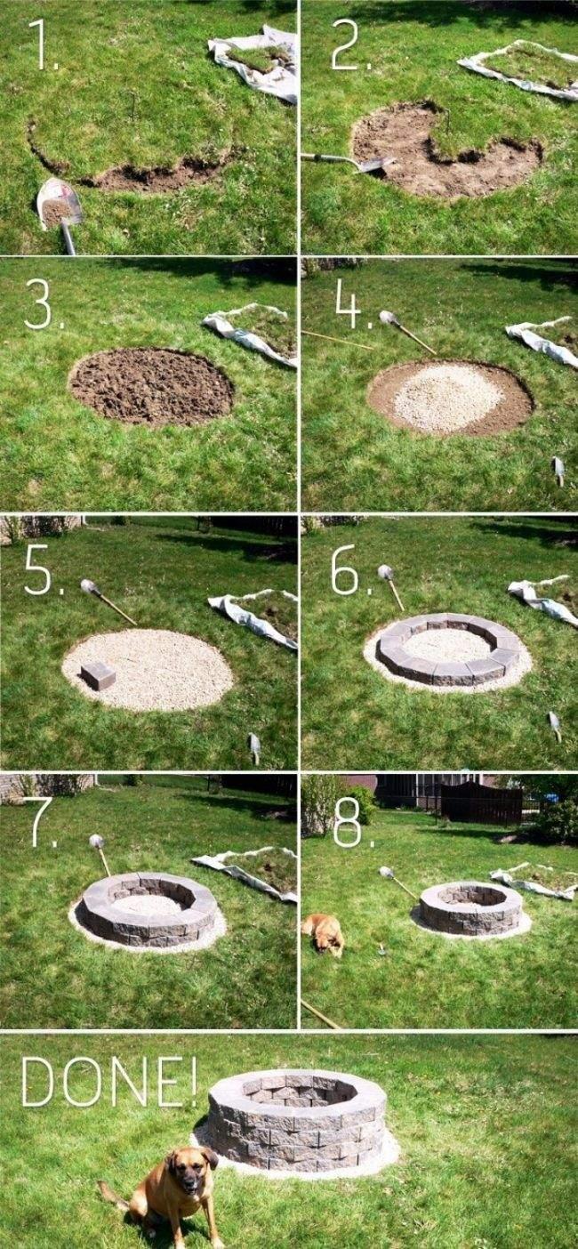 Feuerstelle Im Garten Das Beste Von Feuerstelle Im Garten Bauen – 49 Ideen Und Bilder Als